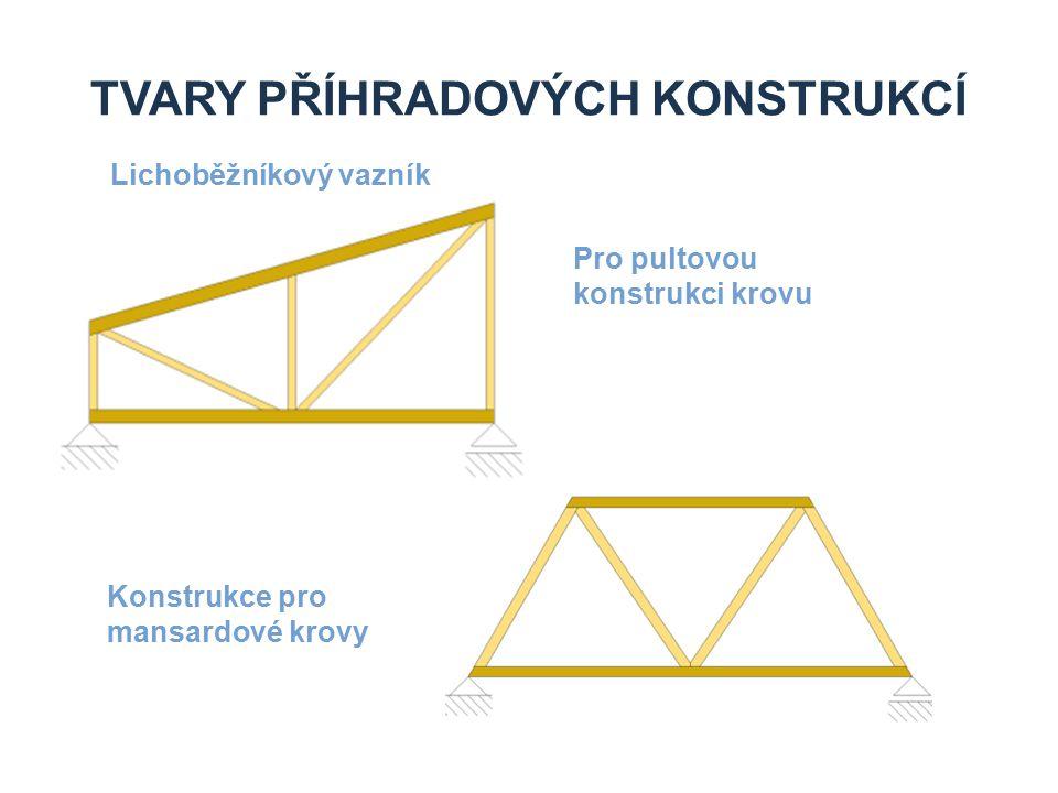 TVARY PŘÍHRADOVÝCH KONSTRUKCÍ Lichoběžníkový vazník Pro pultovou konstrukci krovu Konstrukce pro mansardové krovy
