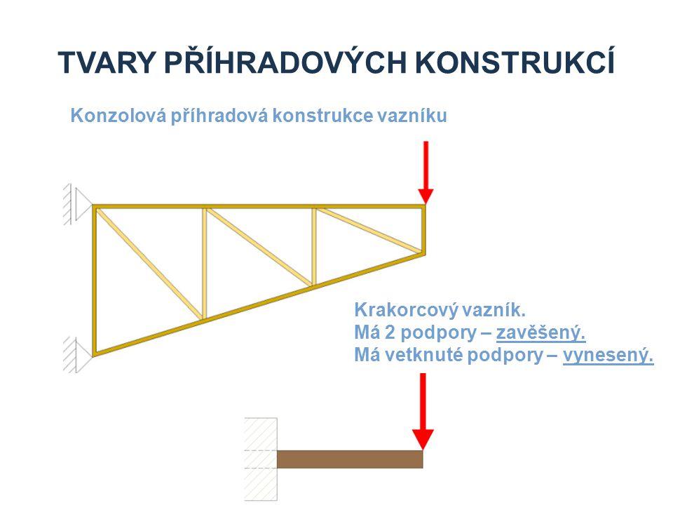 TVARY PŘÍHRADOVÝCH KONSTRUKCÍ Konzolová příhradová konstrukce vazníku Krakorcový vazník.