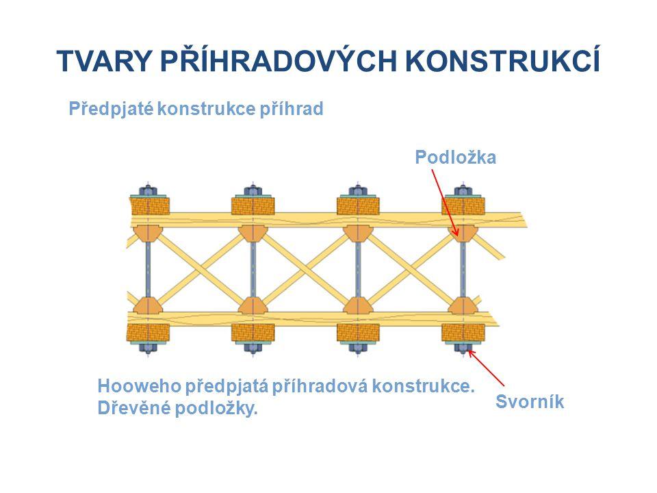 TVARY PŘÍHRADOVÝCH KONSTRUKCÍ Předpjaté konstrukce příhrad Hooweho předpjatá příhradová konstrukce.