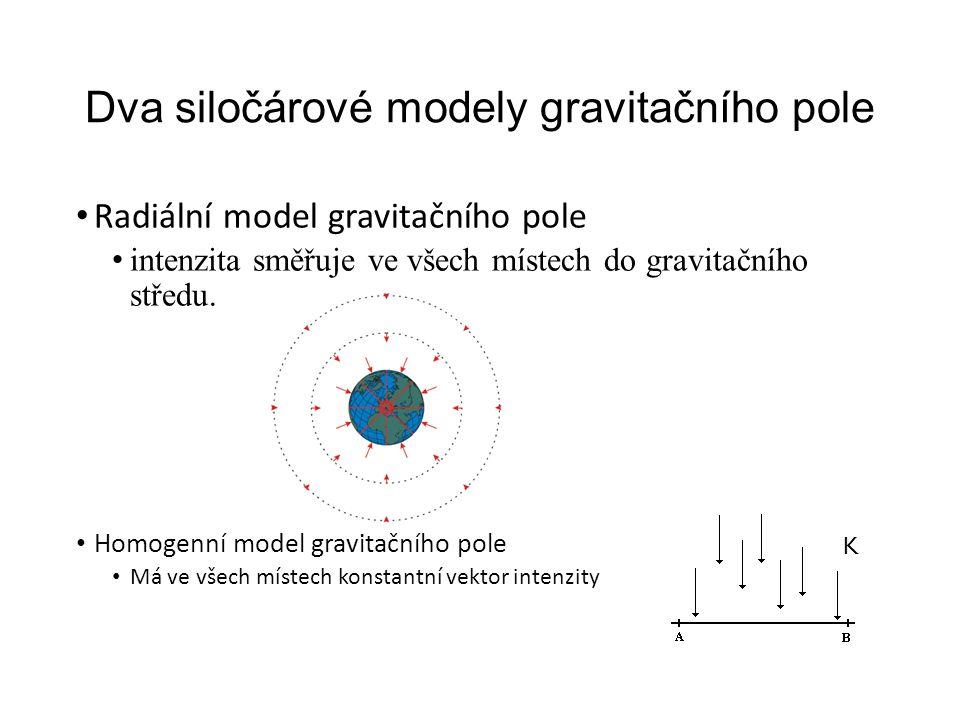 Dva siločárové modely gravitačního pole Radiální model gravitačního pole intenzita směřuje ve všech místech do gravitačního středu.