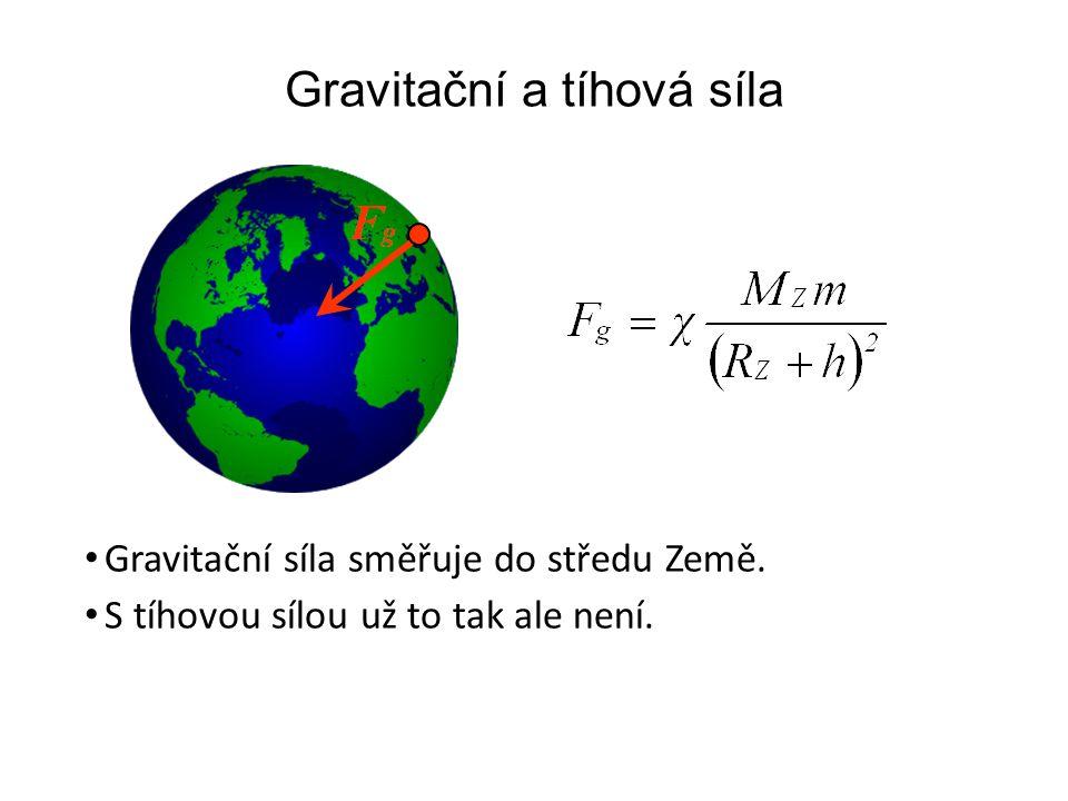Gravitační a tíhová síla Gravitační síla směřuje do středu Země.