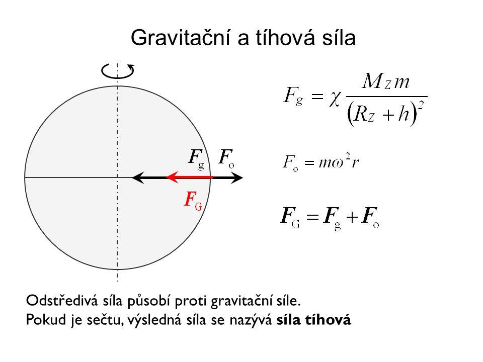 Gravitační a tíhová síla Odstředivá síla působí proti gravitační síle.