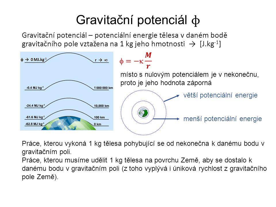 Gravitační potenciál ɸ Gravitační potenciál – potenciální energie tělesa v daném bodě gravitačního pole vztažena na 1 kg jeho hmotnosti → [J.kg -1 ] místo s nulovým potenciálem je v nekonečnu, proto je jeho hodnota záporná větší potenciální energie menší potenciální energie Práce, kterou vykoná 1 kg tělesa pohybující se od nekonečna k danému bodu v gravitačním poli.