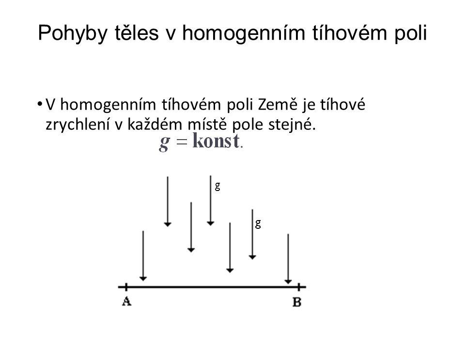 Pohyby těles v homogenním tíhovém poli V homogenním tíhovém poli Země je tíhové zrychlení v každém místě pole stejné.