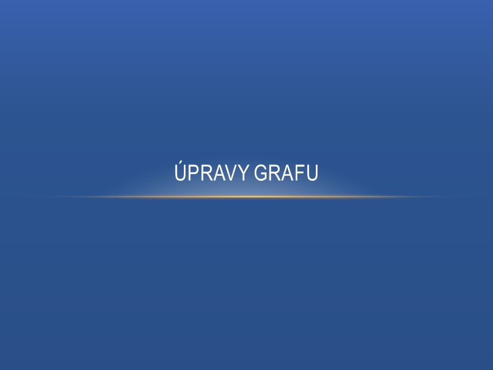 ÚPRAVY GRAFU