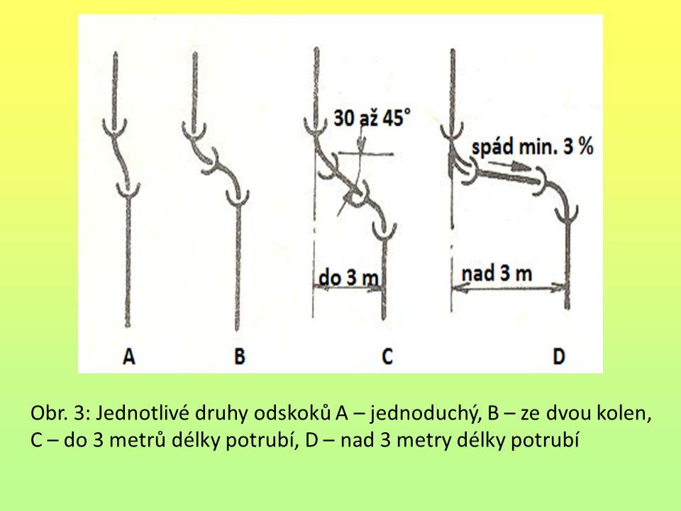 Obr. 3: Jednotlivé druhy odskoků A – jednoduchý, B – ze dvou kolen, C – do 3 metrů délky potrubí, D – nad 3 metry délky potrubí