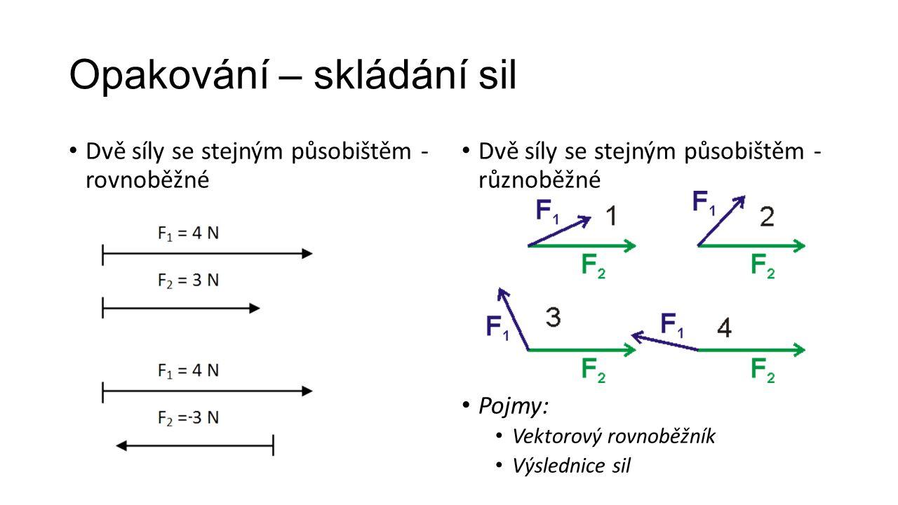 Opakování – skládání sil Dvě síly s různým působištěm Pojmy: Vektorové přímky Vektorový rovnoběžník Výslednice sil