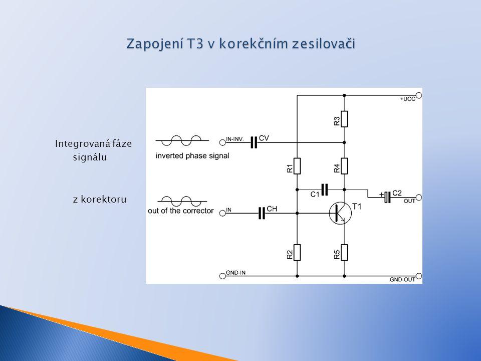 Integrovaná fáze signálu z korektoru