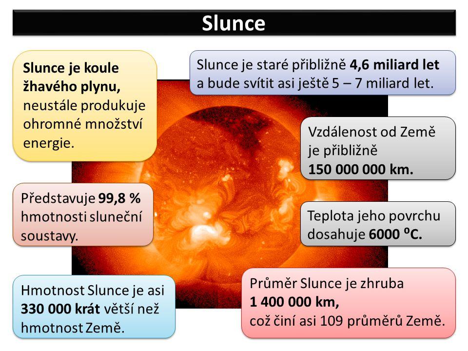 Slunce Uprostřed Slunce se nachází jádro, kde probíhá při teplotě 15 000 000 ⁰C termonukleární reakce.