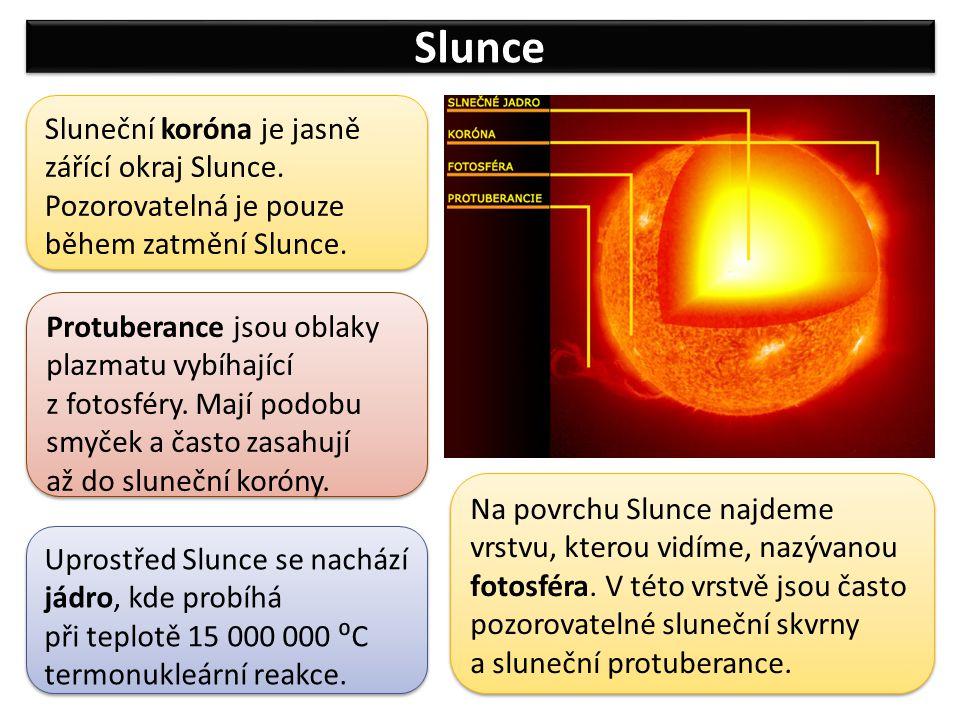 Slunce Ve sluneční fotosféře se vyskytují sluneční skvrny, jejichž počet se mění.