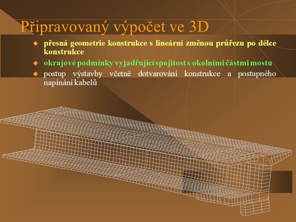 Připravovaný výpočet ve 3D  přesná geometrie konstrukce s lineární změnou průřezu po délce konstrukce  okrajové podmínky vyjadřující spojitost s oko