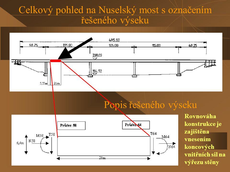 Celkový pohled na Nuselský most s označením řešeného výseku Popis řešeného výseku Rovnováha konstrukce je zajištěna vnesením koncových vnitřních sil n