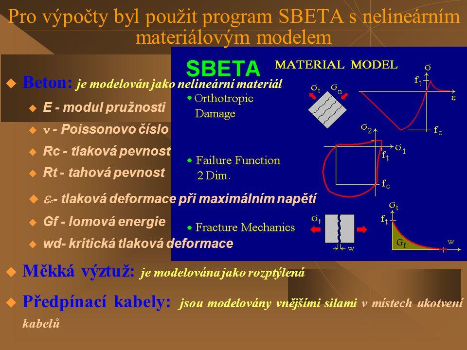Pro výpočty byl použit program SBETA s nelineárním materiálovým modelem  Beton: je modelován jako nelineární materiál u E - modul pružnosti   - Poi