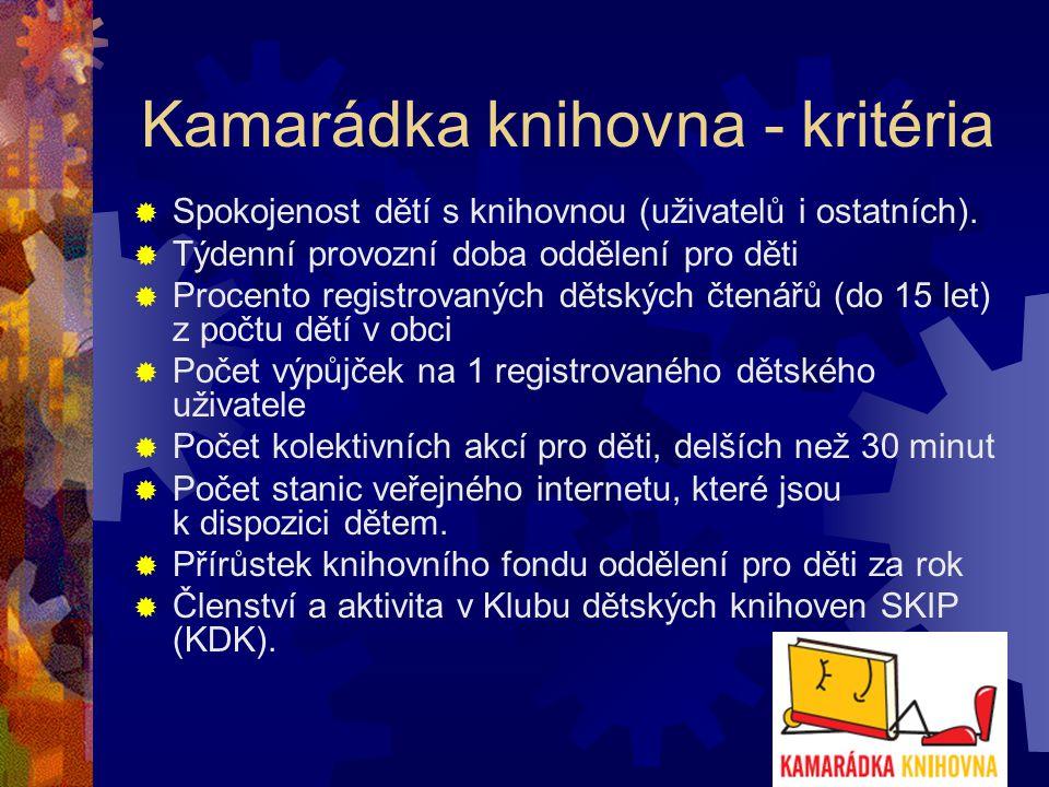 Kamarádka knihovna - kritéria  Spokojenost dětí s knihovnou (uživatelů i ostatních).