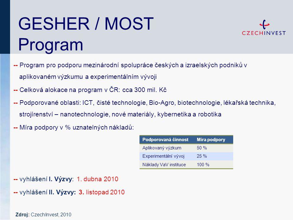 GESHER / MOST Program -- Program pro podporu mezinárodní spolupráce českých a izraelských podniků v aplikovaném výzkumu a experimentálním vývoji -- Celková alokace na program v ČR: cca 300 mil.
