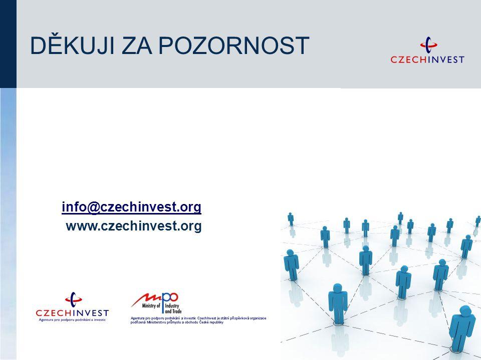 info@czechinvest.org www.czechinvest.org DĚKUJI ZA POZORNOST