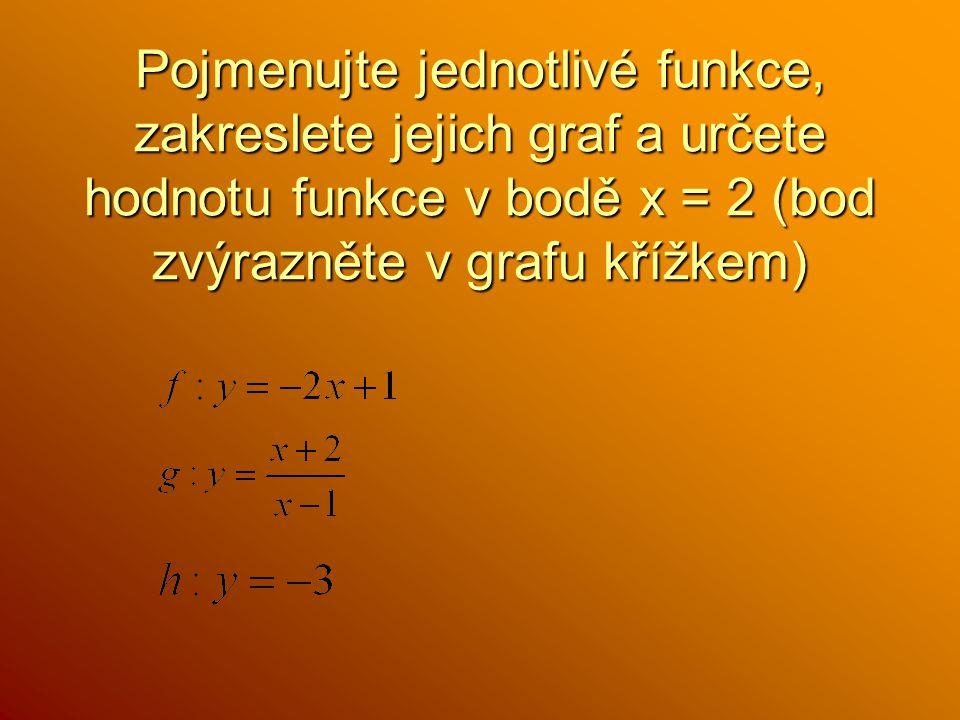 Pojmenujte jednotlivé funkce, zakreslete jejich graf a určete hodnotu funkce v bodě x = 2 (bod zvýrazněte v grafu křížkem)