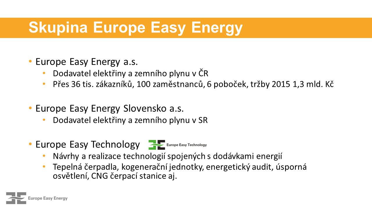 Skupina Europe Easy Energy Europe Easy Energy a.s. Dodavatel elektřiny a zemního plynu v ČR Přes 36 tis. zákazníků, 100 zaměstnanců, 6 poboček, tržby