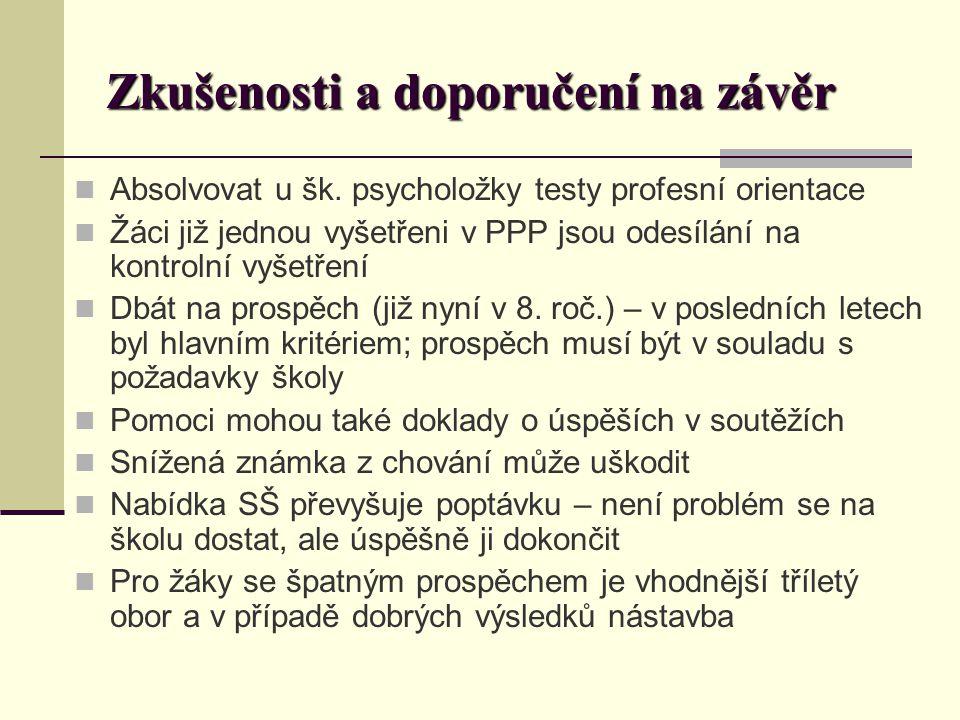 Zkušenosti a doporučení na závěr Absolvovat u šk. psycholožky testy profesní orientace Žáci již jednou vyšetřeni v PPP jsou odesílání na kontrolní vyš