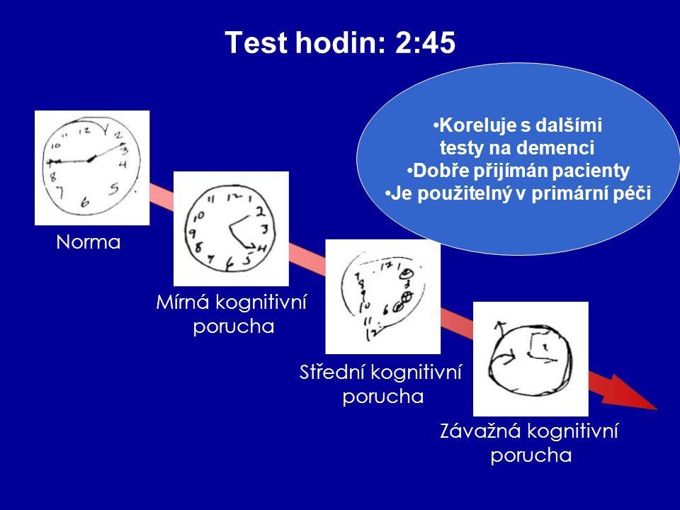 Test hodin: 2:45 Norma Střední kognitivní porucha Mírná kognitivní porucha Závažná kognitivní porucha Koreluje s dalšími testy na demenci Dobře přijím