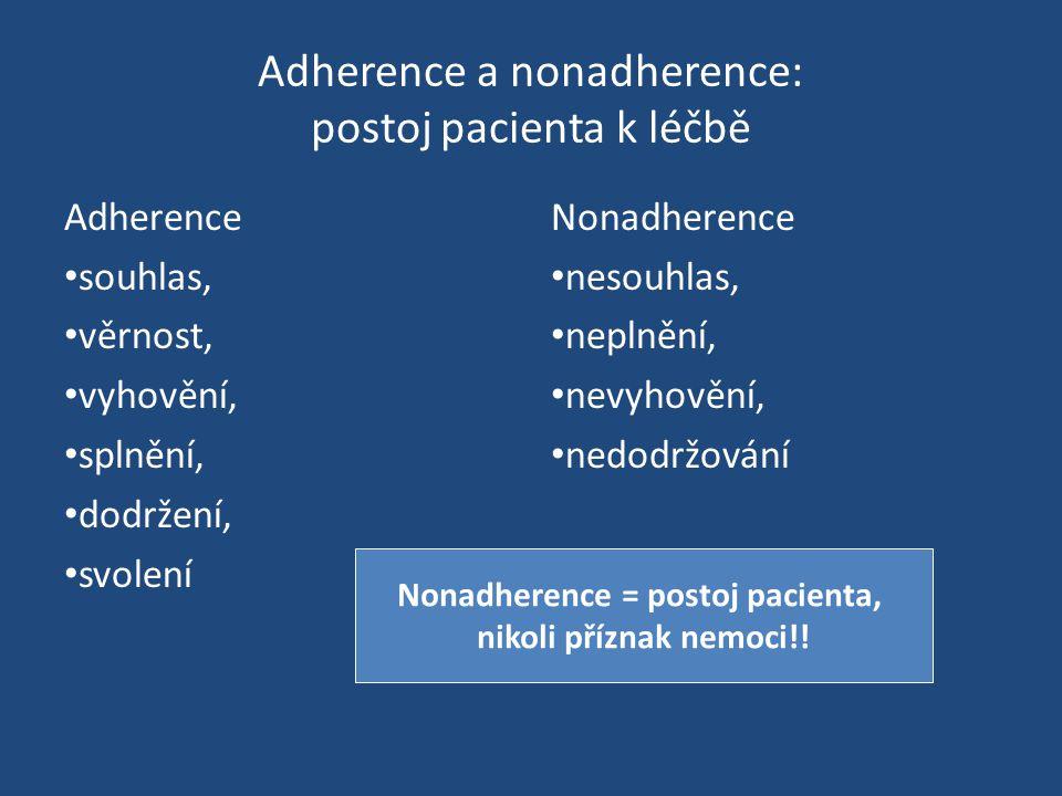 Adherence a nonadherence: postoj pacienta k léčbě Adherence souhlas, věrnost, vyhovění, splnění, dodržení, svolení Nonadherence nesouhlas, neplnění, n