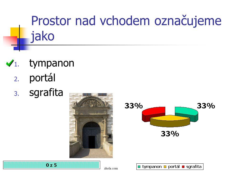 Ke znakům renesanční architektury patří půlkruhový oblouk. Souhlasíte? 1. Ano 2. Ne 0 z 5 slavonice.cz