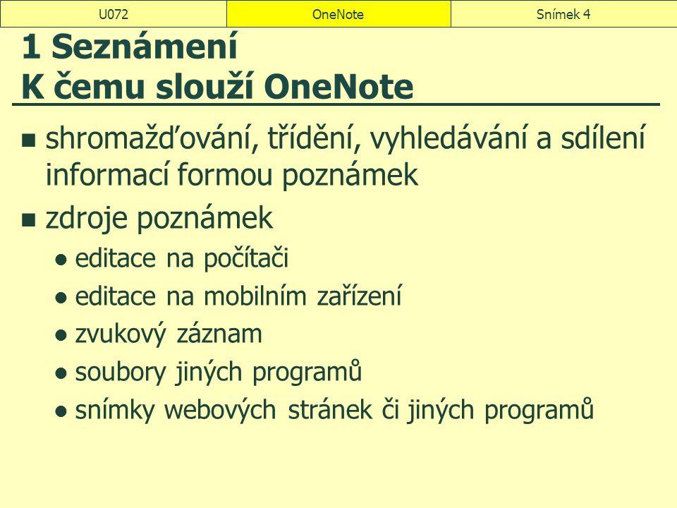 OneNoteSnímek 4U072 1 Seznámení K čemu slouží OneNote shromažďování, třídění, vyhledávání a sdílení informací formou poznámek zdroje poznámek editace