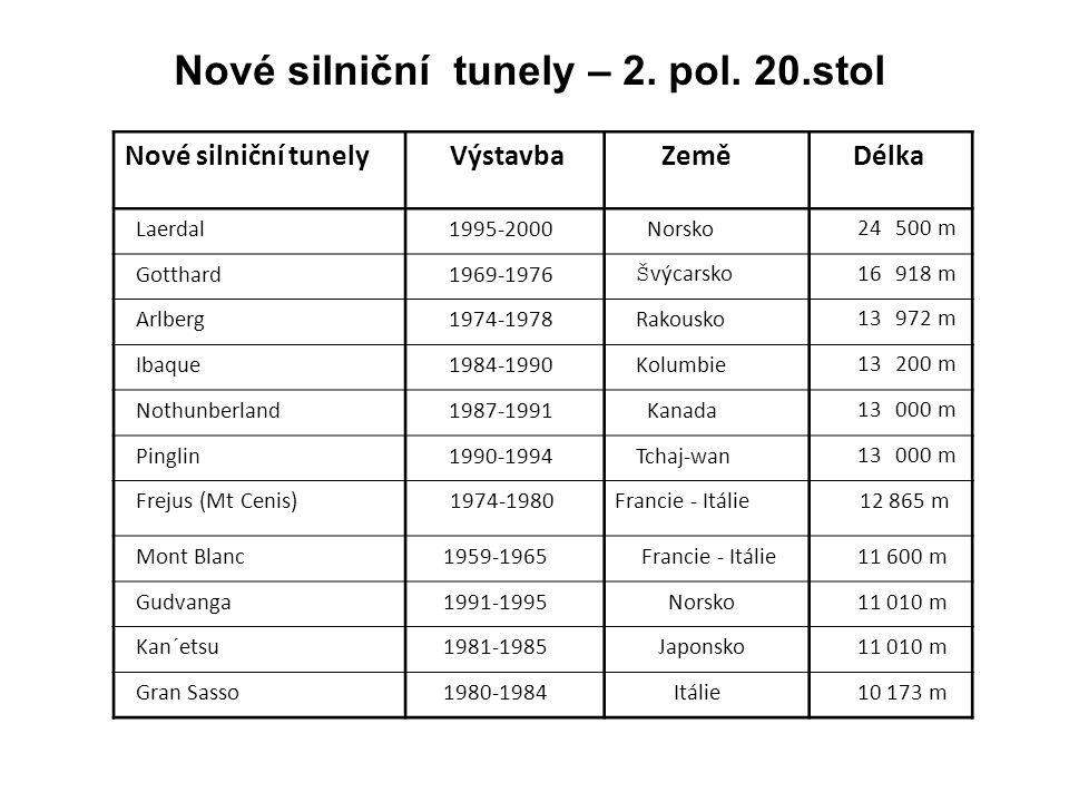 Nové silniční tunely Výstavba Země Délka Laerdal 1995-2000 Norsko 24 500 m Gotthard 1969-1976 Š výcarsko 16 918 m Arlberg 1974-1978 Rakousko 13 972 m
