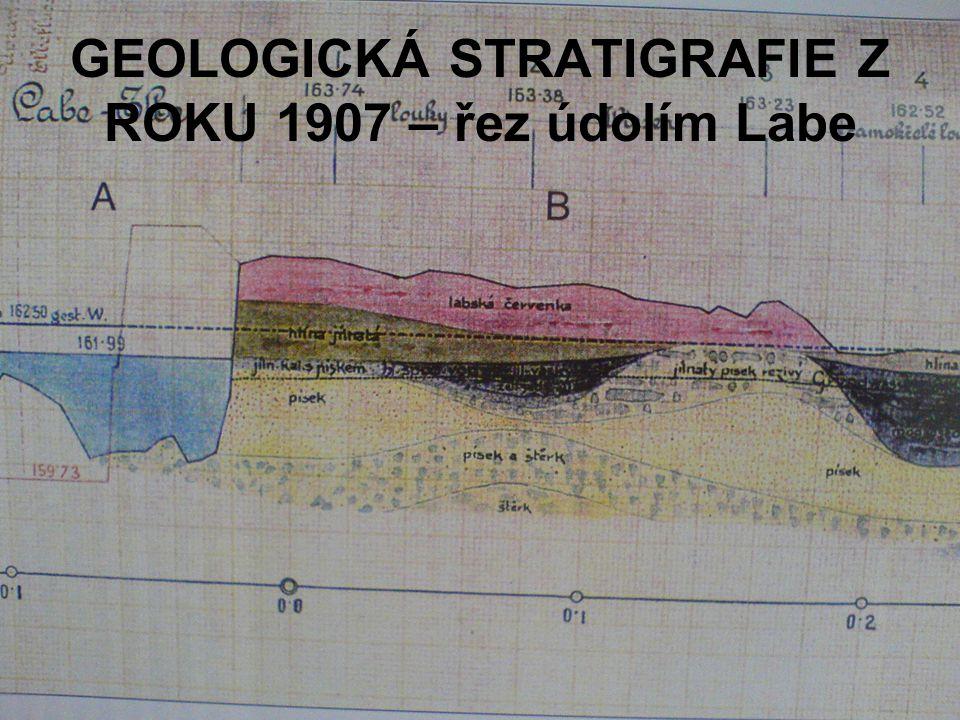 GEOLOGICKÁ STRATIGRAFIE Z ROKU 1907 – řez údolím Labe