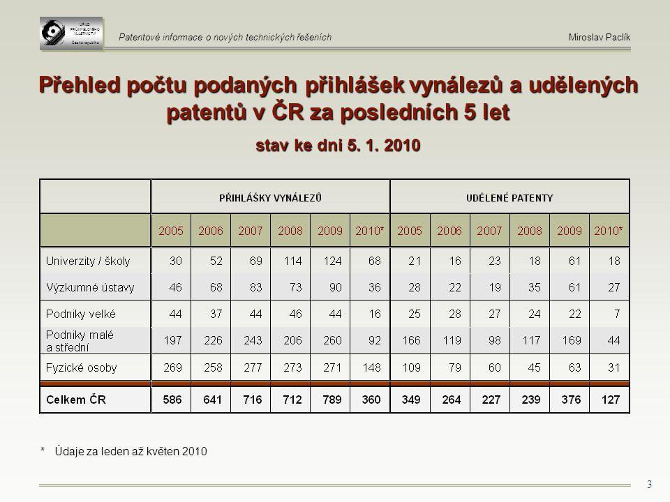 3 Přehled počtu podaných přihlášek vynálezů a udělených patentů v ČR za posledních 5 let stav ke dni 5.
