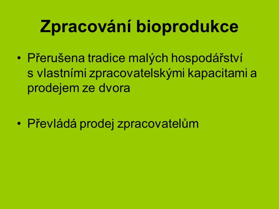 Zpracování bioprodukce Přerušena tradice malých hospodářství s vlastními zpracovatelskými kapacitami a prodejem ze dvora Převládá prodej zpracovatelům