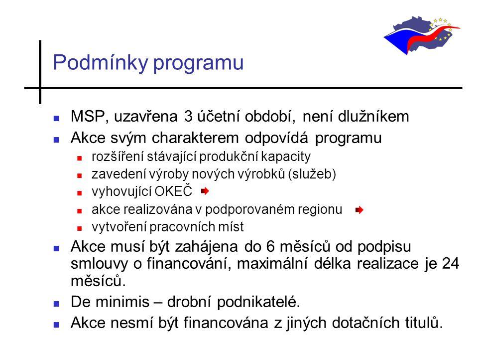 Podmínky programu MSP, uzavřena 3 účetní období, není dlužníkem Akce svým charakterem odpovídá programu rozšíření stávající produkční kapacity zavedení výroby nových výrobků (služeb) vyhovující OKEČ akce realizována v podporovaném regionu vytvoření pracovních míst Akce musí být zahájena do 6 měsíců od podpisu smlouvy o financování, maximální délka realizace je 24 měsíců.