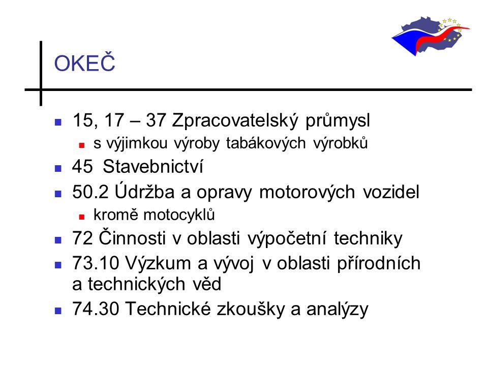 OKEČ 15, 17 – 37 Zpracovatelský průmysl s výjimkou výroby tabákových výrobků 45Stavebnictví 50.2 Údržba a opravy motorových vozidel kromě motocyklů 72 Činnosti v oblasti výpočetní techniky 73.10 Výzkum a vývoj v oblasti přírodních a technických věd 74.30 Technické zkoušky a analýzy