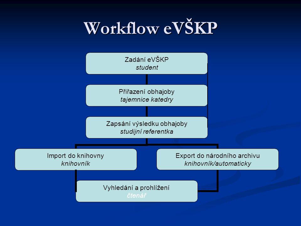 Workflow eVŠKP