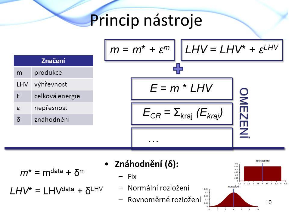 Princip nástroje 10 Znáhodnění (δ): –Fix –Normální rozložení –Rovnoměrné rozložení m = m* + ε m LHV = LHV* + ε LHV E = m * LHV E CR = Σ kraj (E kraj )