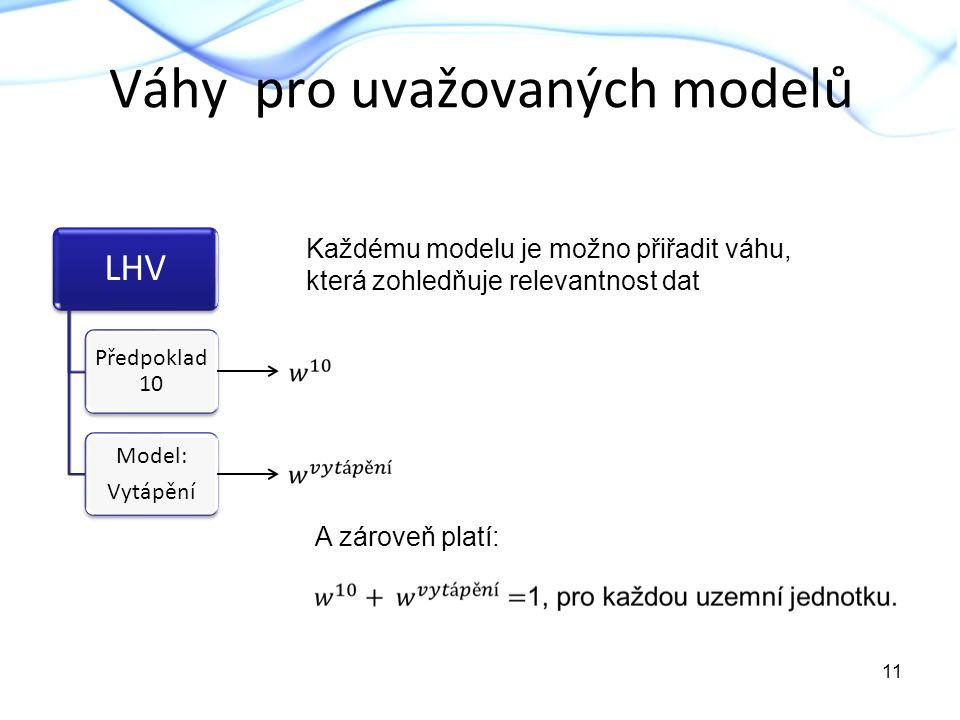 Váhy pro uvažovaných modelů 11 LHV Předpoklad 10 Model: Vytápění Každému modelu je možno přiřadit váhu, která zohledňuje relevantnost dat A zároveň pl