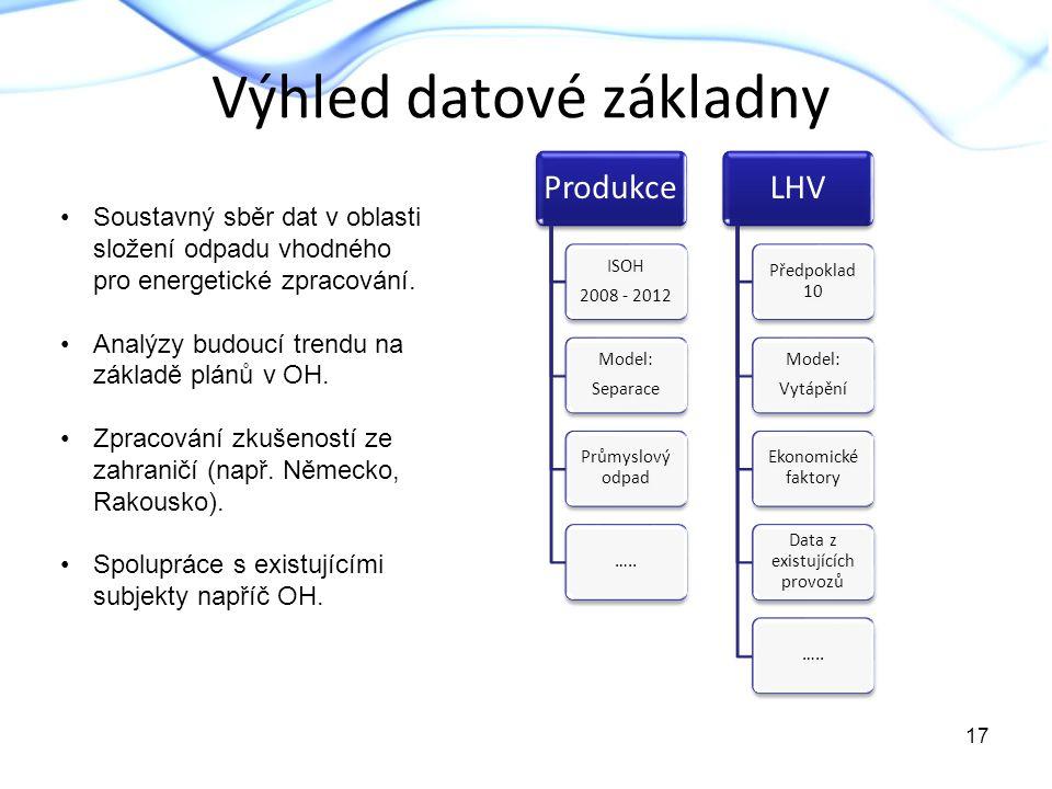 Výhled datové základny 17 Produkce ISOH 2008 - 2012 Model: Separace Průmyslový odpad ….. LHV Předpoklad 10 Model: Vytápění Ekonomické faktory Data z e