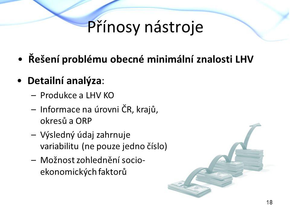 Přínosy nástroje Řešení problému obecné minimální znalosti LHV 18 Detailní analýza: –Produkce a LHV KO –Informace na úrovni ČR, krajů, okresů a ORP –V