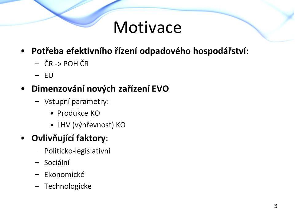Motivace Potřeba efektivního řízení odpadového hospodářství: –ČR -> POH ČR –EU Dimenzování nových zařízení EVO –Vstupní parametry: Produkce KO LHV (vý
