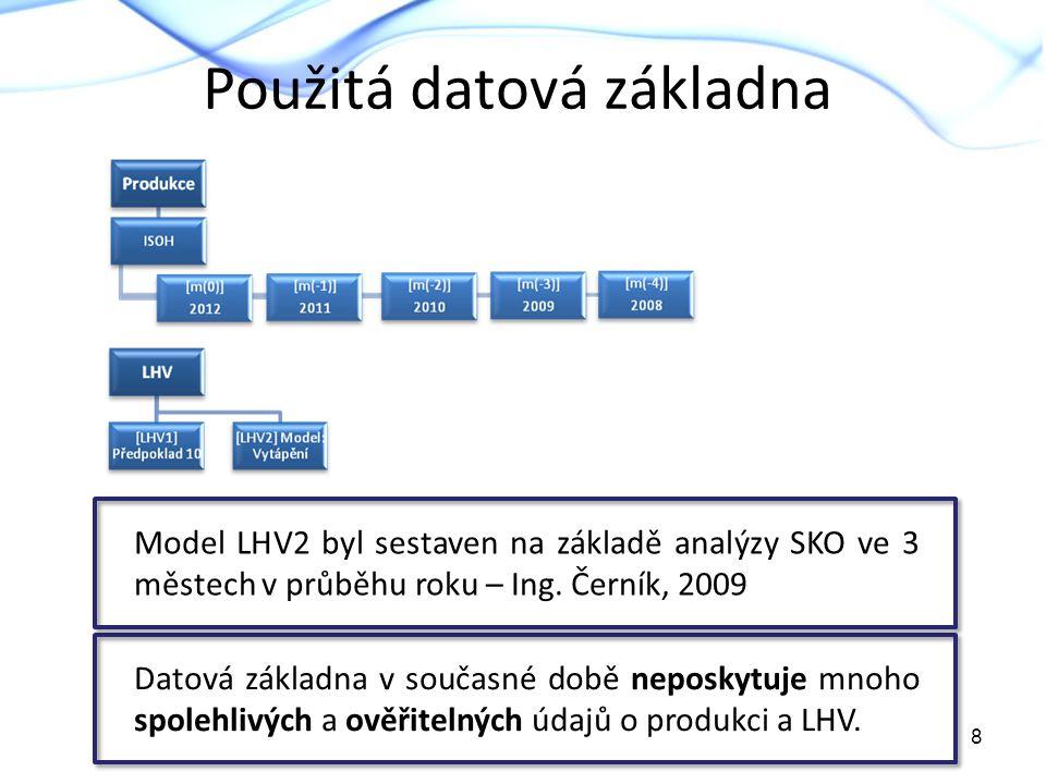 Použitá datová základna 8 Datová základna v současné době neposkytuje mnoho spolehlivých a ověřitelných údajů o produkci a LHV. Model LHV2 byl sestave