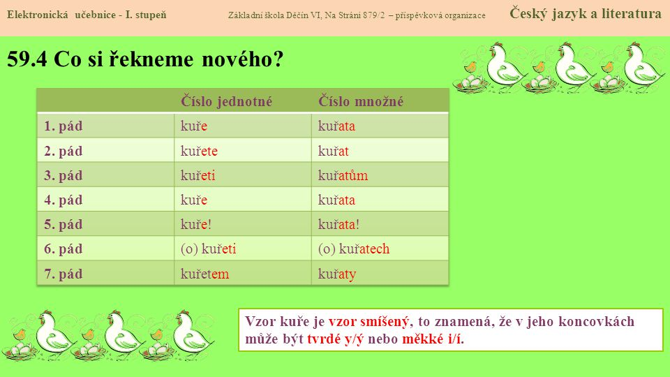 59.5 Procvičení a příklady Elektronická učebnice - I.