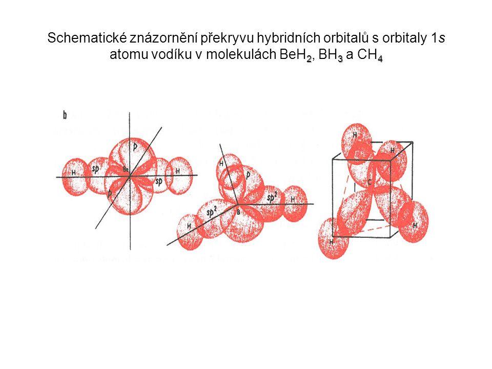234 Schematické znázornění překryvu hybridních orbitalů s orbitaly 1s atomu vodíku v molekulách BeH 2, BH 3 a CH 4
