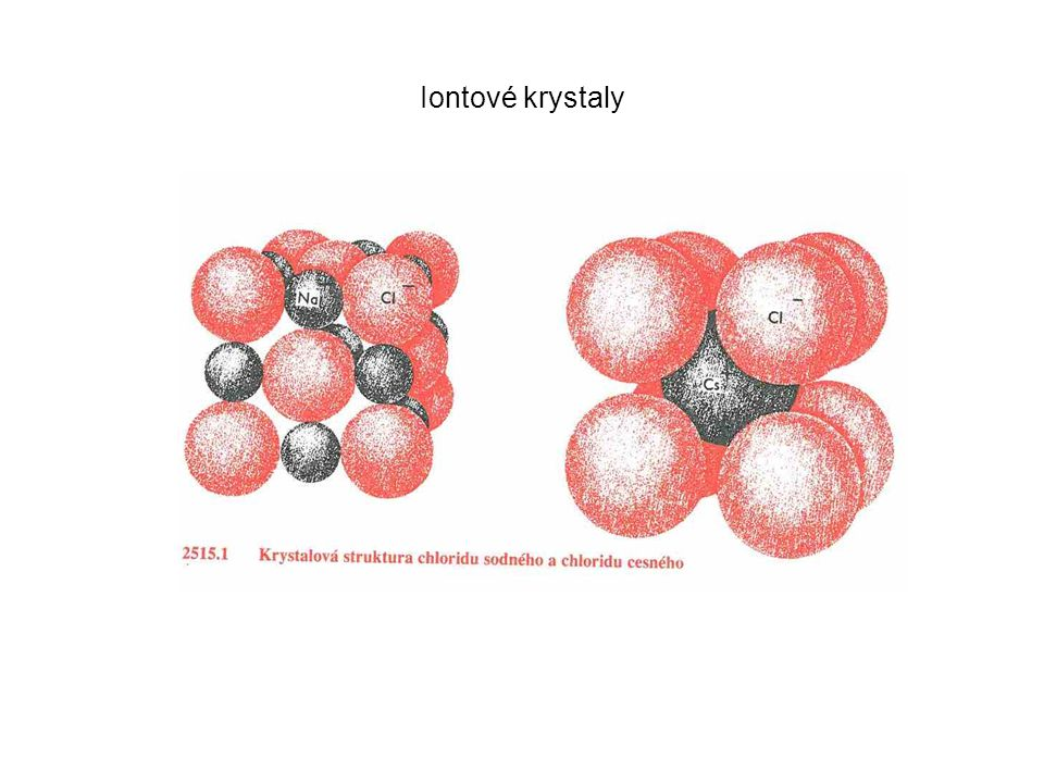 Iontové krystaly