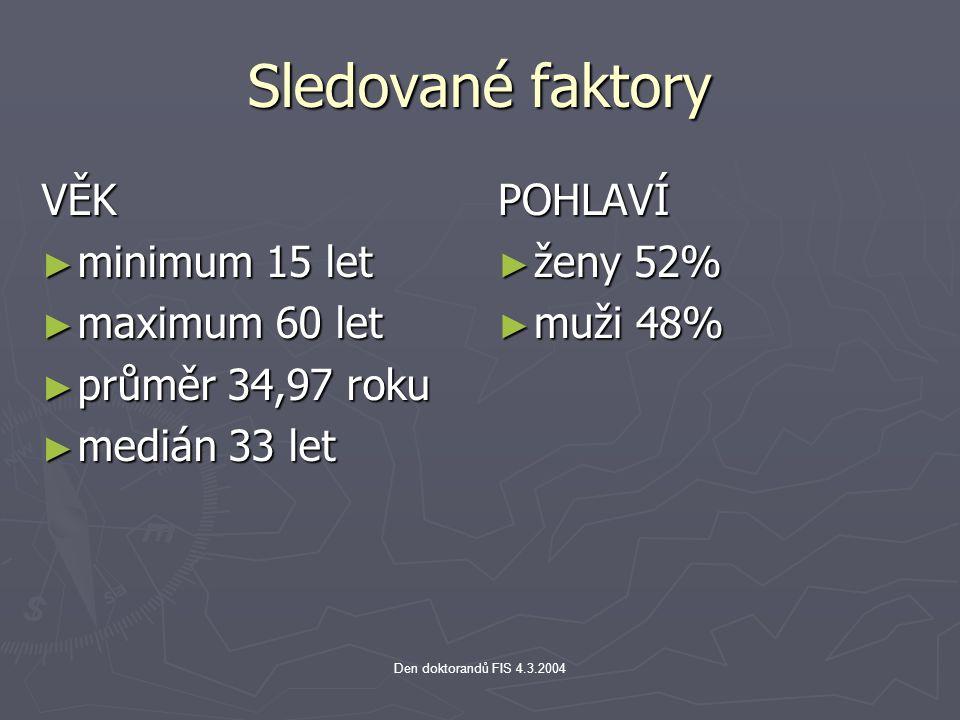 Den doktorandů FIS 4.3.2004 Sledované faktory VĚK ► minimum 15 let ► maximum 60 let ► průměr 34,97 roku ► medián 33 let POHLAVÍ ► ženy 52% ► muži 48%