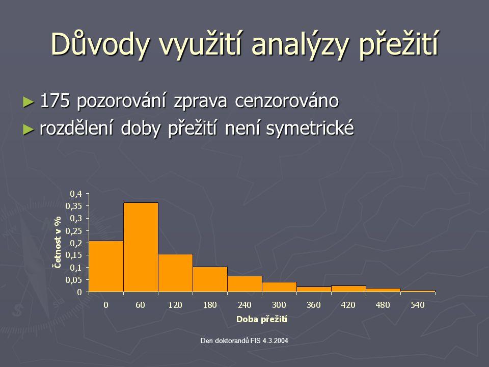 Den doktorandů FIS 4.3.2004 Důvody využití analýzy přežití ► 175 pozorování zprava cenzorováno ► rozdělení doby přežití není symetrické
