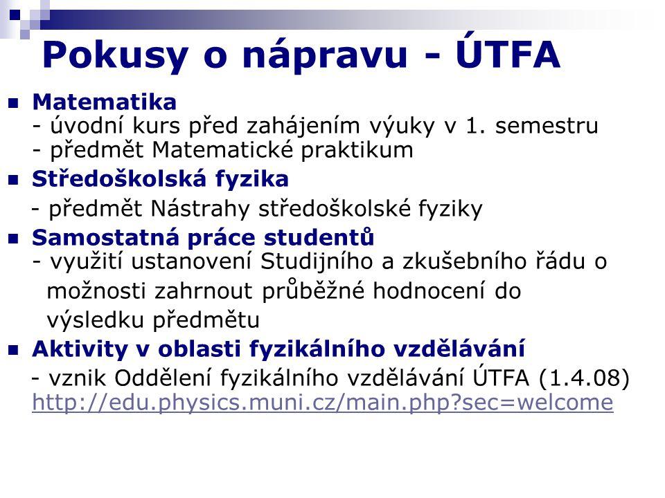 Pokusy o nápravu - ÚTFA Matematika - úvodní kurs před zahájením výuky v 1.