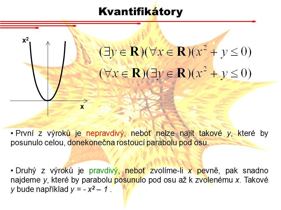 Kvantifikátory První z výroků je nepravdivý, neboť nelze najít takové y, které by posunulo celou, donekonečna rostoucí parabolu pod osu. Druhý z výrok