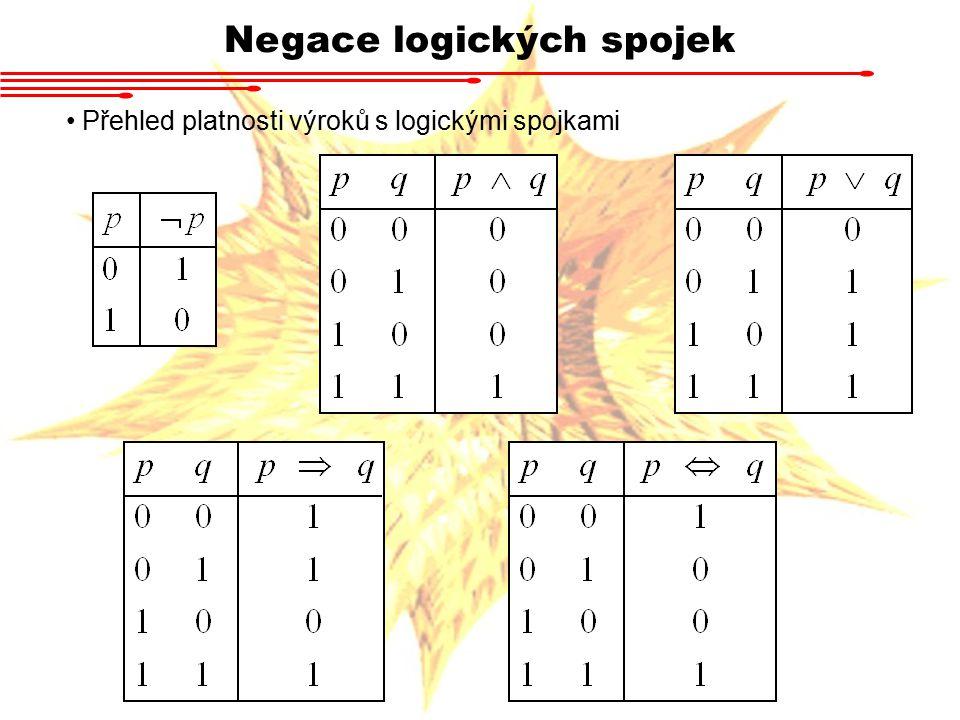 Negace logických spojek Přehled platnosti výroků s logickými spojkami