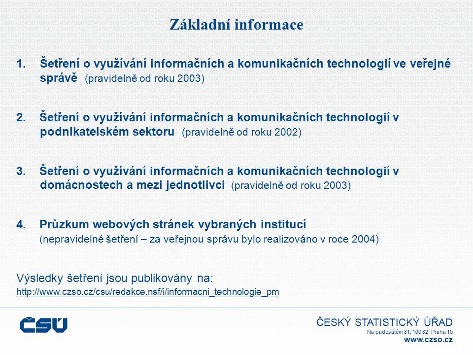 ČESKÝ STATISTICKÝ ÚŘAD Na padesátém 81, 100 82 Praha 10 www.czso.cz Procento podniků používajících internet k on-line vyplňování formulářů veřejné správy – mezinárodní srovnání (2005) Průměr EU 25: 33% Zdroj: Enterprise survey 2005, Eurostat %