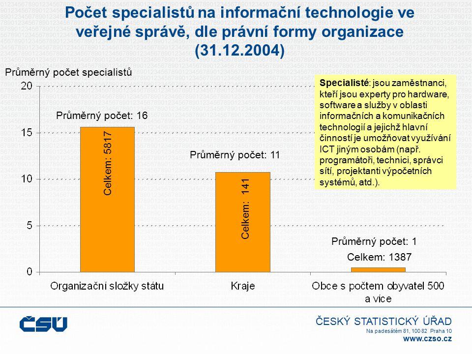 ČESKÝ STATISTICKÝ ÚŘAD Na padesátém 81, 100 82 Praha 10 www.czso.cz Počet specialistů na informační technologie ve veřejné správě, dle právní formy organizace (31.12.2004) Celkem: 5817 Celkem: 141 Celkem: 1387 Průměrný počet specialistů Průměrný počet: 1 Průměrný počet: 11 Průměrný počet: 16 Specialisté: jsou zaměstnanci, kteří jsou experty pro hardware, software a služby v oblasti informačních a komunikačních technologií a jejichž hlavní činností je umožňovat využívání ICT jiným osobám (např.